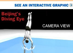 Beiging's Diving EyeCAMERA VIEWSee an interactive graphic
