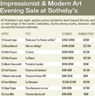 Impressionists & Modern Art Evening Sale at Sotheby's